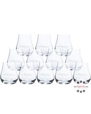 mySpirits Nosing Glas Zwölferpack - 12 Tasting-Gläser für Whisky & Rum
